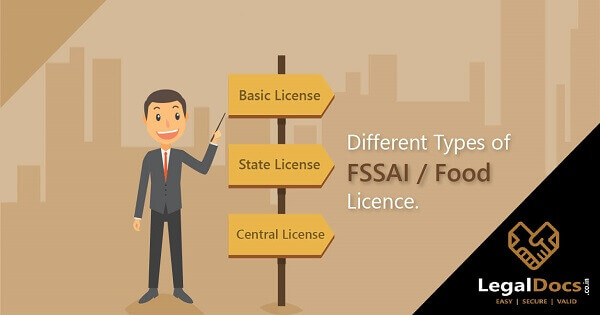 Types of FSSAI Licences and Registrations - LegalDocs