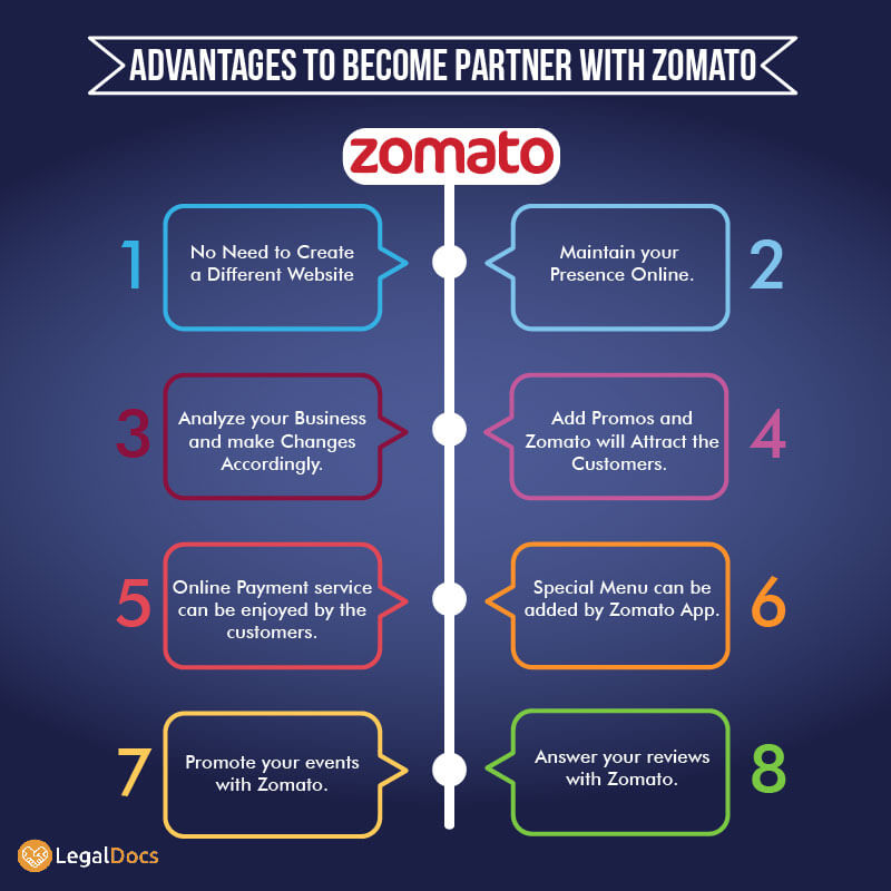 advantage to start a business with zomato